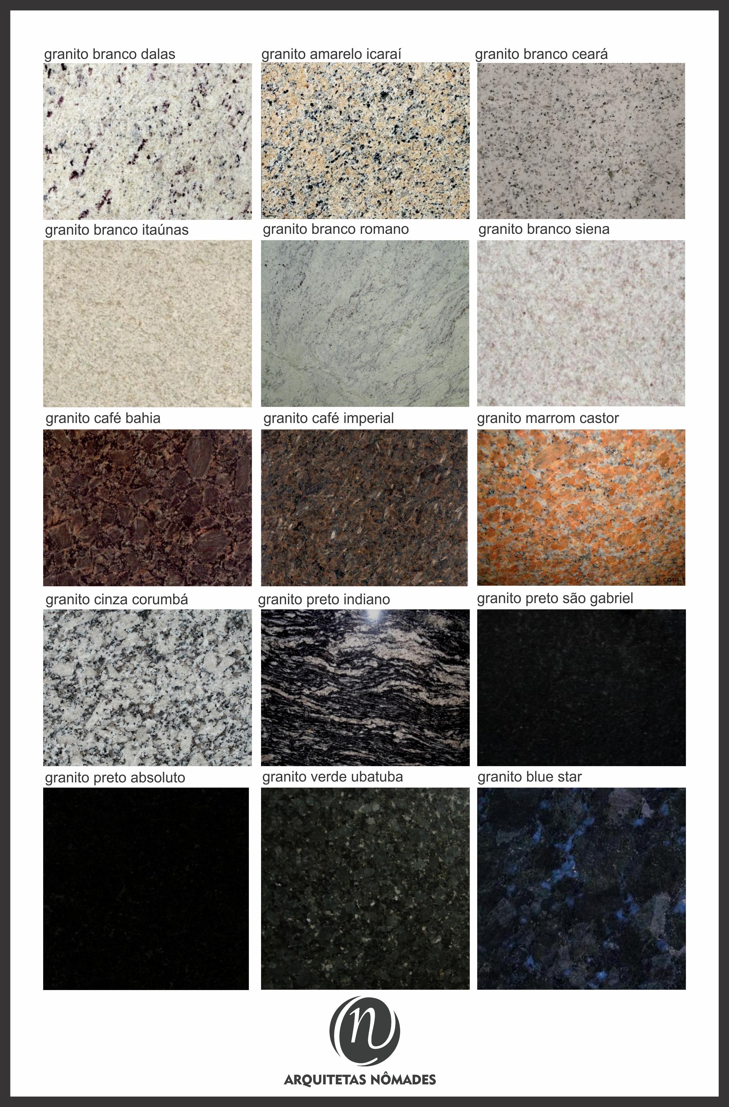 Acabamento de granito tipos de granito preto granito for Tipos de granitos